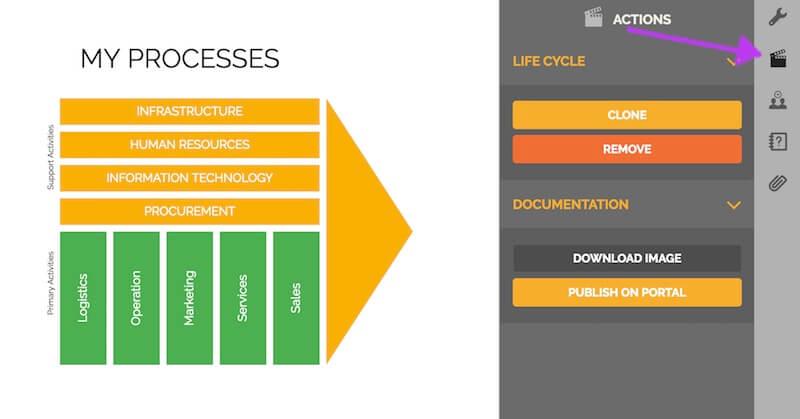 Publishing a value chain diagram