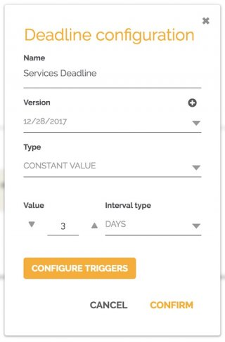 Configuration of the process deadline