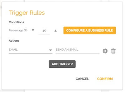 Configuration of a trigger for a deadline